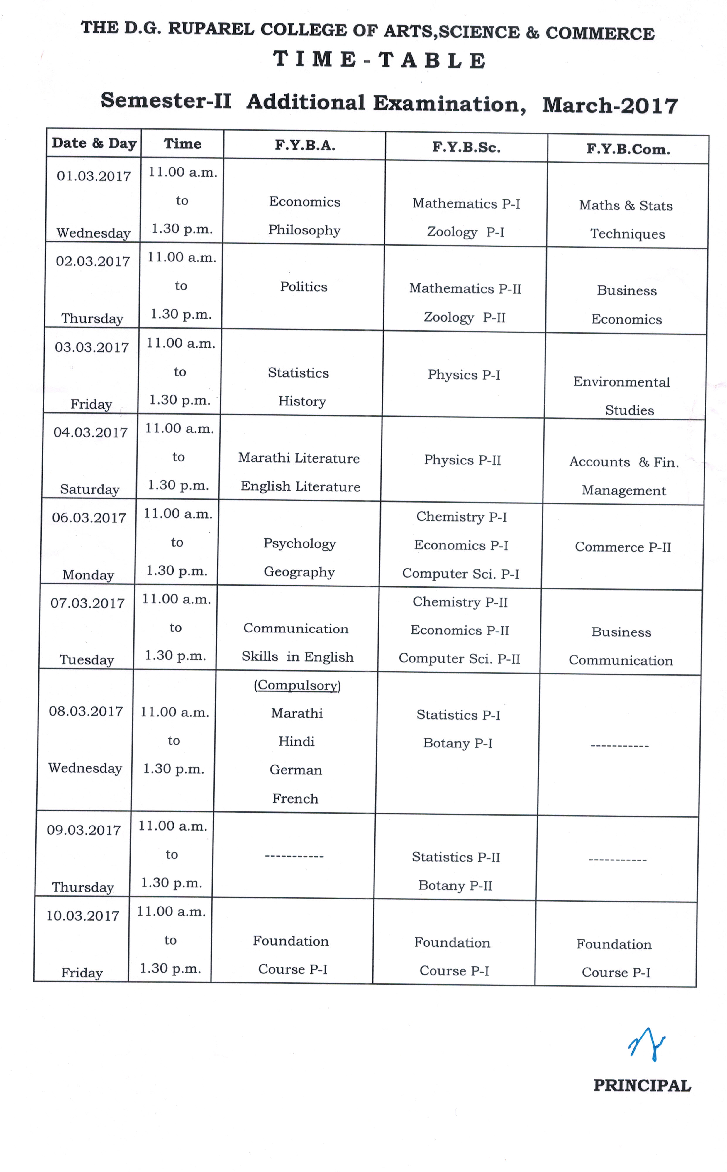 Ruparel college semester ii additional examinations malvernweather Images